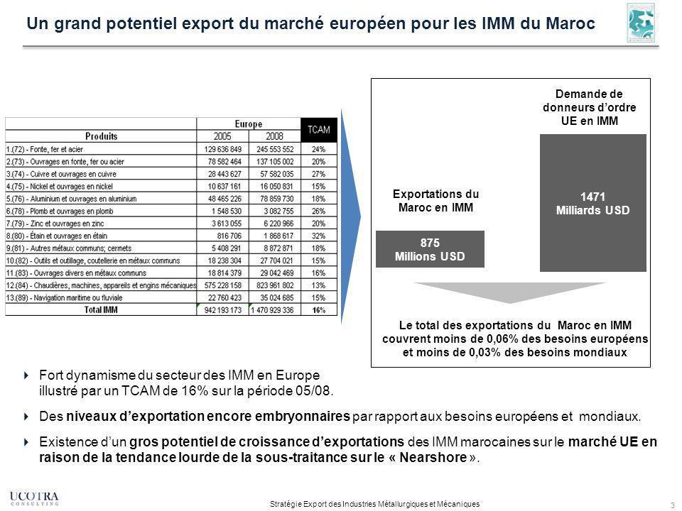 3 Un grand potentiel export du marché européen pour les IMM du Maroc Fort dynamisme du secteur des IMM en Europe illustré par un TCAM de 16% sur la période 05/08.