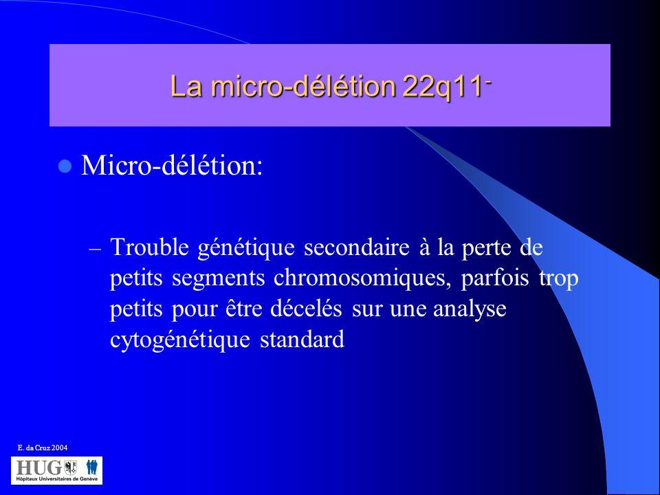 Micro-délétion: – Trouble génétique secondaire à la perte de petits segments chromosomiques, parfois trop petits pour être décelés sur une analyse cyt