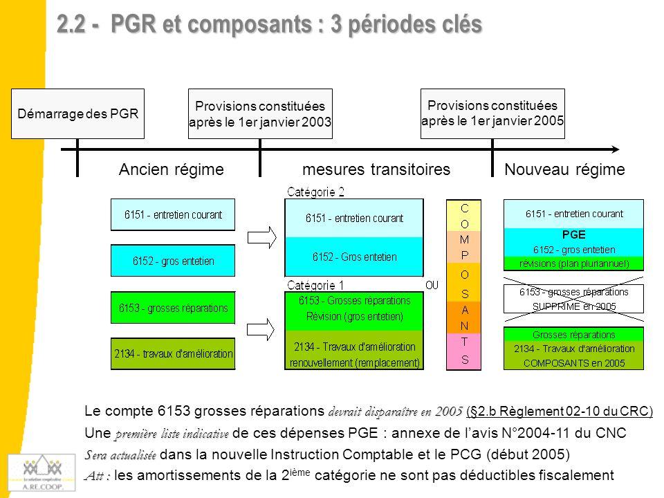 devrait disparaître en 2005 Le compte 6153 grosses réparations devrait disparaître en 2005 (§2.b Règlement 02-10 du CRC) première liste indicative Une