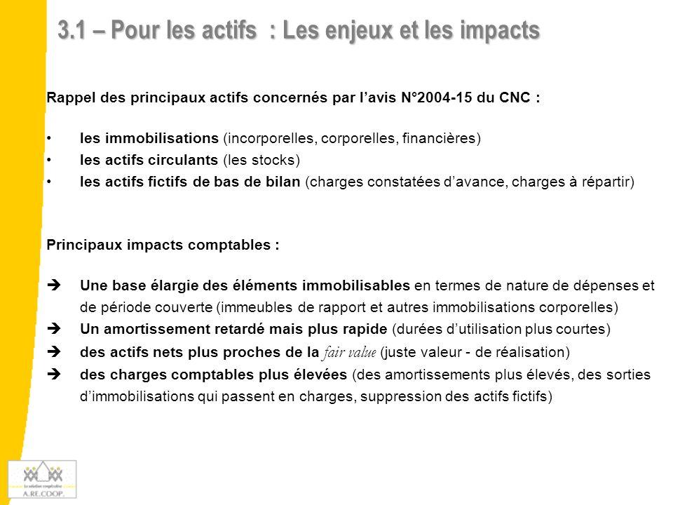 3.1 – Pour les actifs : Les enjeux et les impacts Rappel des principaux actifs concernés par lavis N°2004-15 du CNC : les immobilisations (incorporell