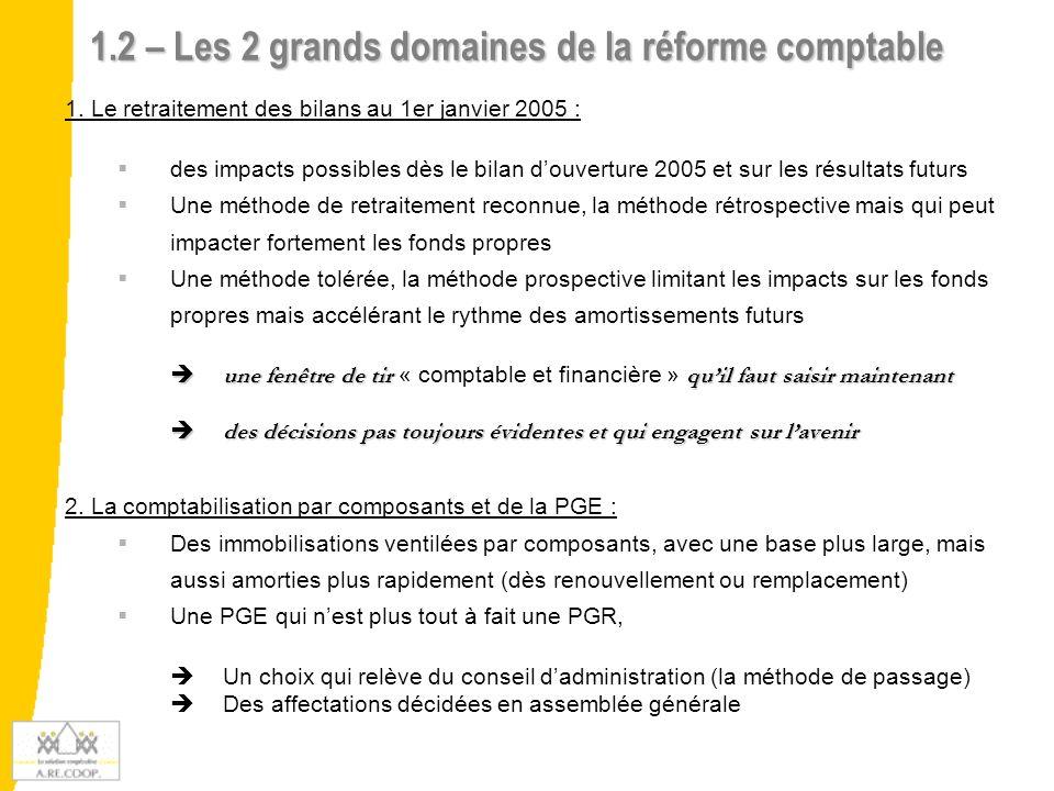 1.2 – Les 2 grands domaines de la réforme comptable 1. Le retraitement des bilans au 1er janvier 2005 : des impacts possibles dès le bilan douverture