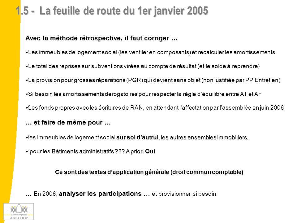 1.5 - La feuille de route du 1er janvier 2005 Avec la méthode rétrospective, il faut corriger … Les immeubles de logement social (les ventiler en comp