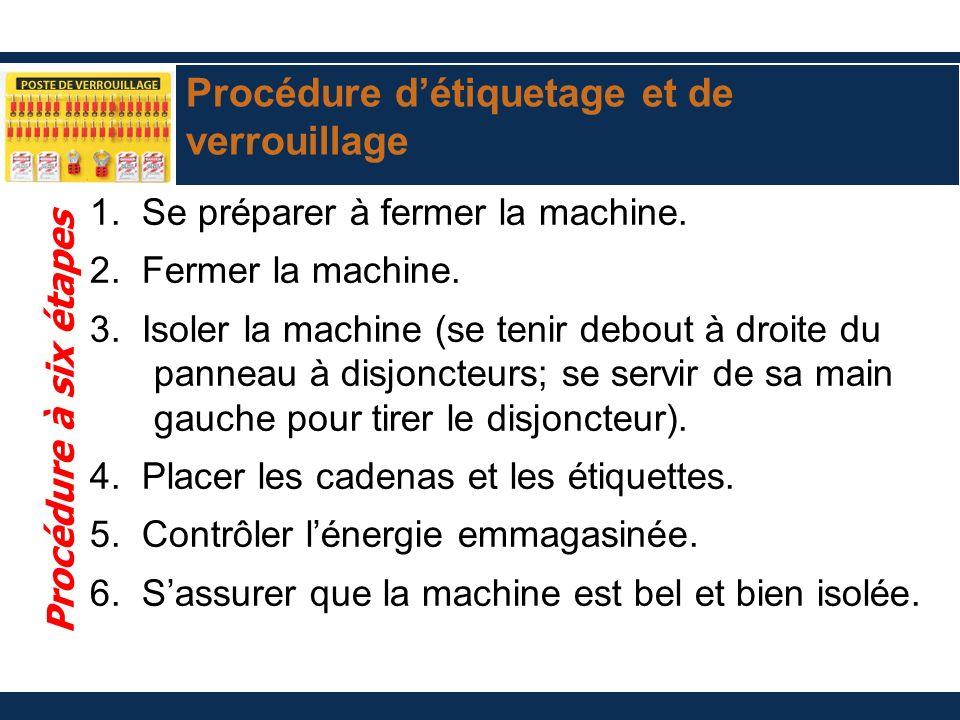 Procédure détiquetage et de verrouillage 1. Se préparer à fermer la machine. 2. Fermer la machine. 3. Isoler la machine (se tenir debout à droite du p