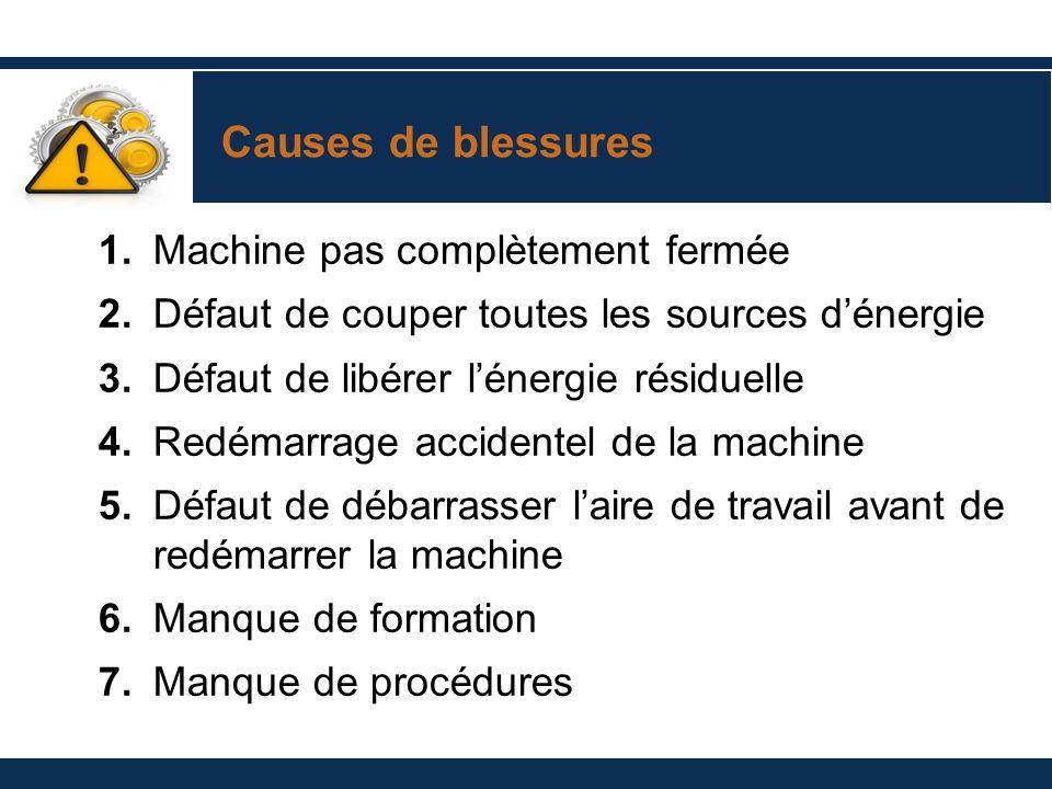 Causes de blessures 1. Machine pas complètement fermée 2. Défaut de couper toutes les sources dénergie 3. Défaut de libérer lénergie résiduelle 4. Red