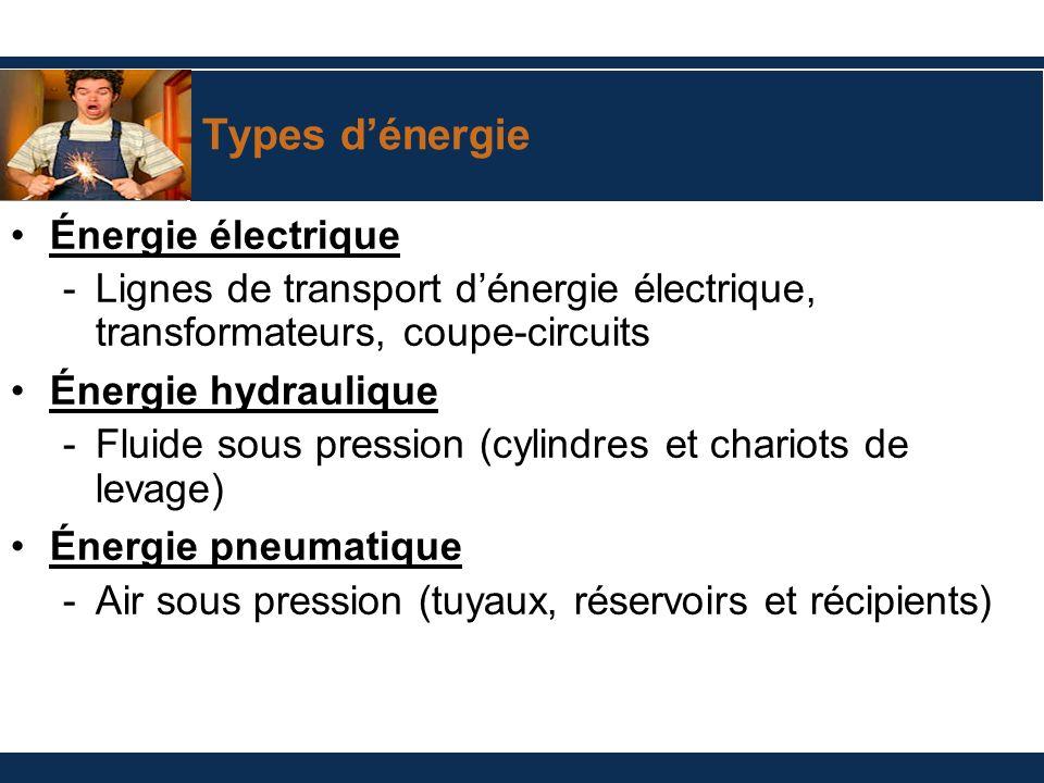 Types dénergie Énergie électrique -Lignes de transport dénergie électrique, transformateurs, coupe-circuits Énergie hydraulique -Fluide sous pression