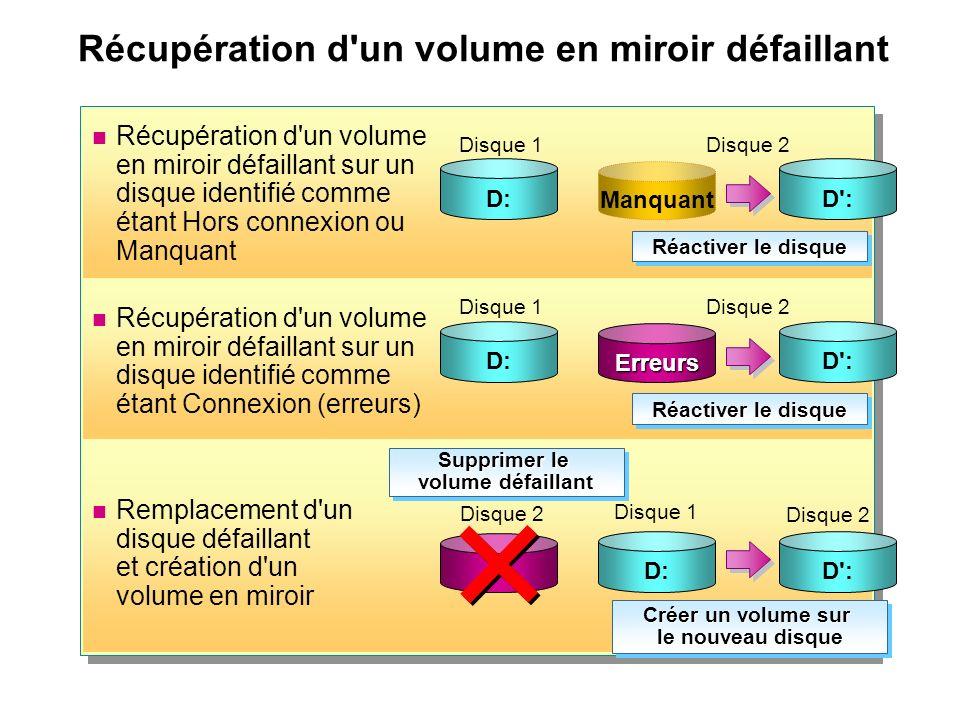 Remplacement d'un disque défaillant et création d'un volume en miroir Récupération d'un volume en miroir défaillant sur un disque identifié comme étan