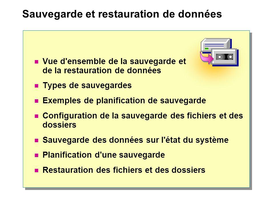 Sauvegarde et restauration de données Vue d'ensemble de la sauvegarde et de la restauration de données Types de sauvegardes Exemples de planification