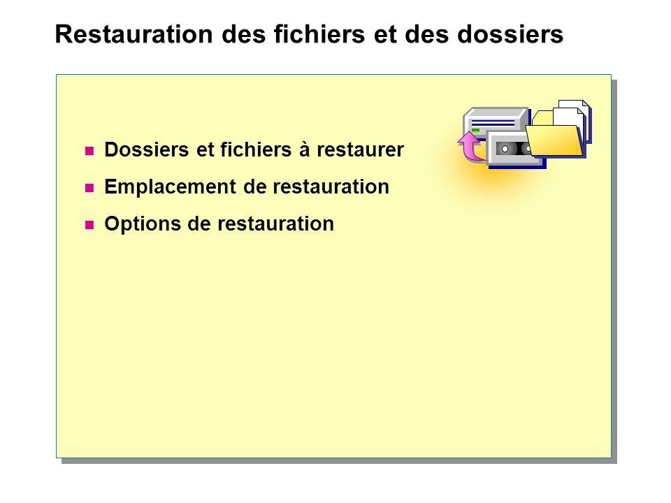 Restauration des fichiers et des dossiers Dossiers et fichiers à restaurer Emplacement de restauration Options de restauration