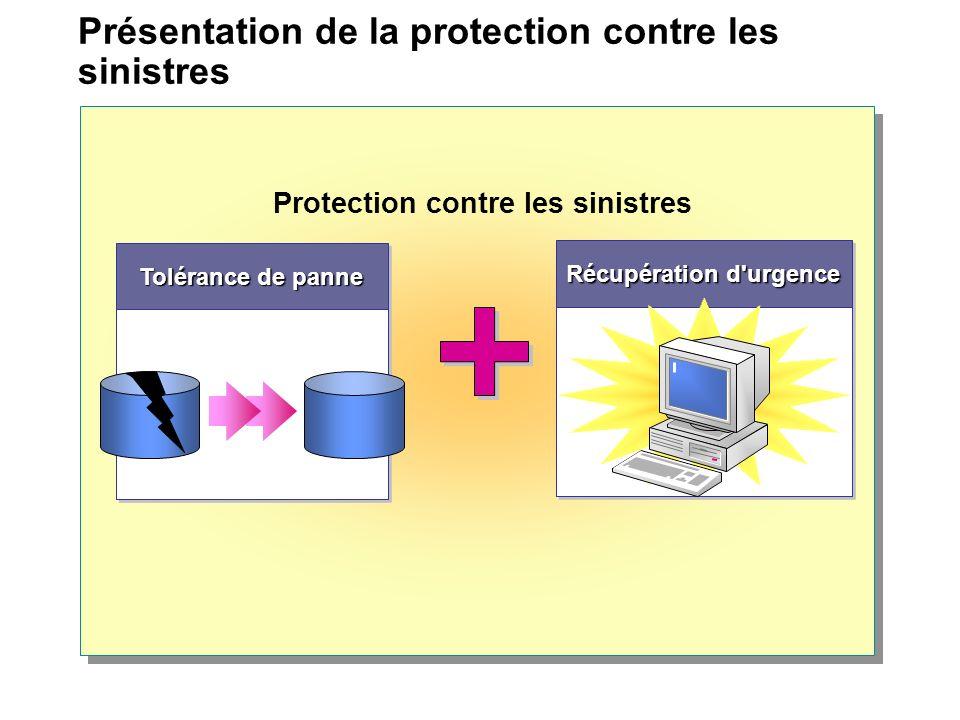 Données Vue d ensemble de la sauvegarde et de la restauration de données La sauvegarde de données a pour objectif de restaurer des données perdues Des autorisations et des droits d utilisateur sont nécessaires pour sauvegarder et restaurer les données SauvegardeSauvegarde Données Corruption de données RestaurationRestauration Données