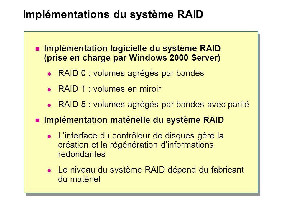 Implémentations du système RAID Implémentation logicielle du système RAID (prise en charge par Windows 2000 Server) RAID 0 : volumes agrégés par bande