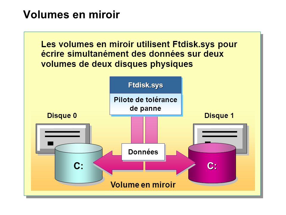 Volumes en miroir Les volumes en miroir utilisent Ftdisk.sys pour écrire simultanément des données sur deux volumes de deux disques physiques Volume e
