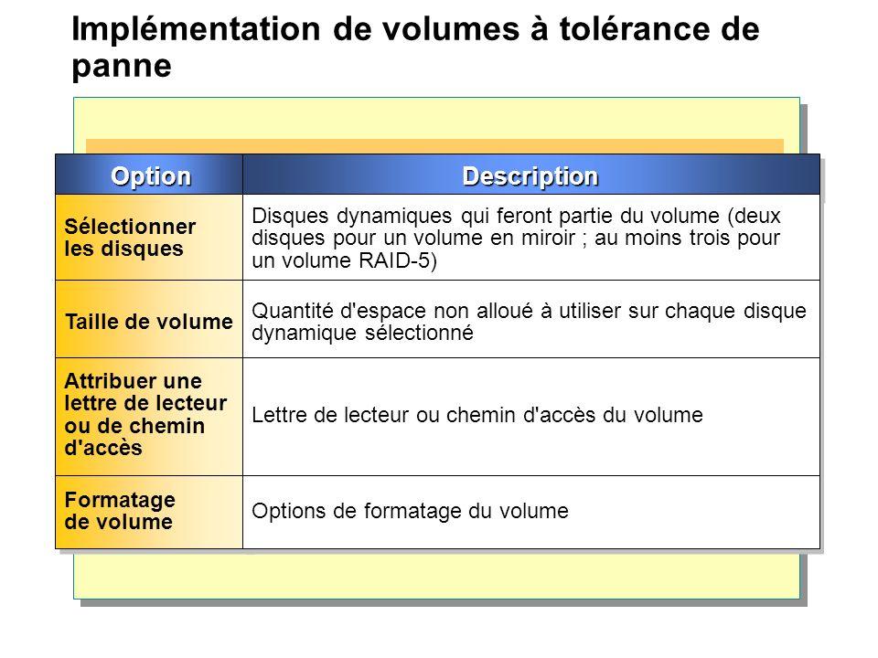 Implémentation de volumes à tolérance de panneOptionOptionDescriptionDescription Sélectionner les disques Disques dynamiques qui feront partie du volu