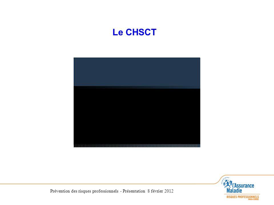 Prévention des risques professionnels - Présentation 8 février 2012 Le CHSCT