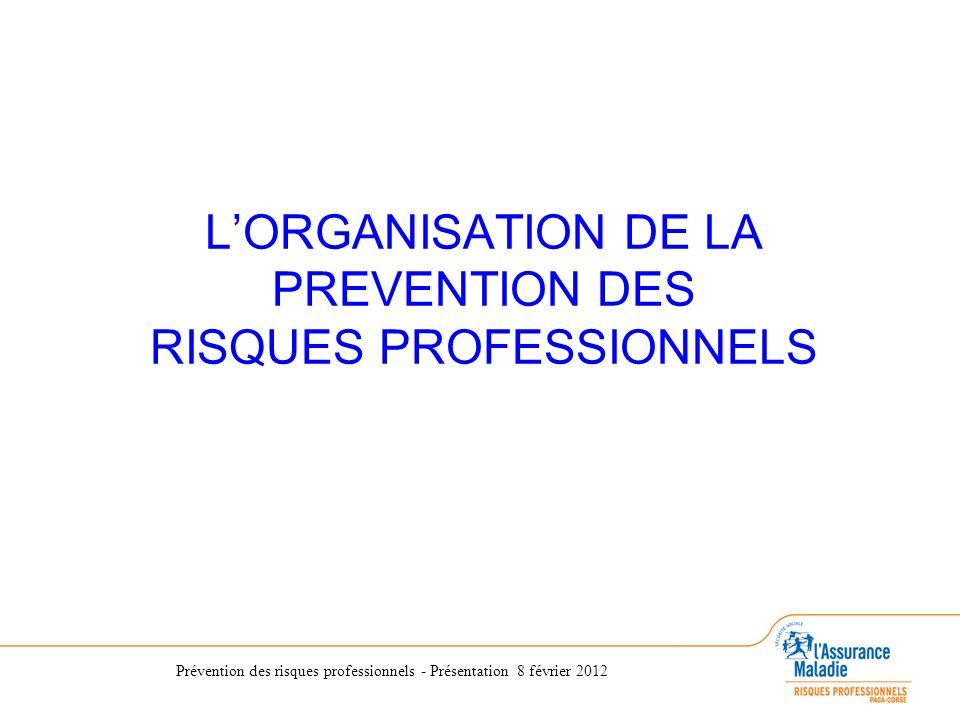 Prévention des risques professionnels - Présentation 8 février 2012 LORGANISATION DE LA PREVENTION DES RISQUES PROFESSIONNELS