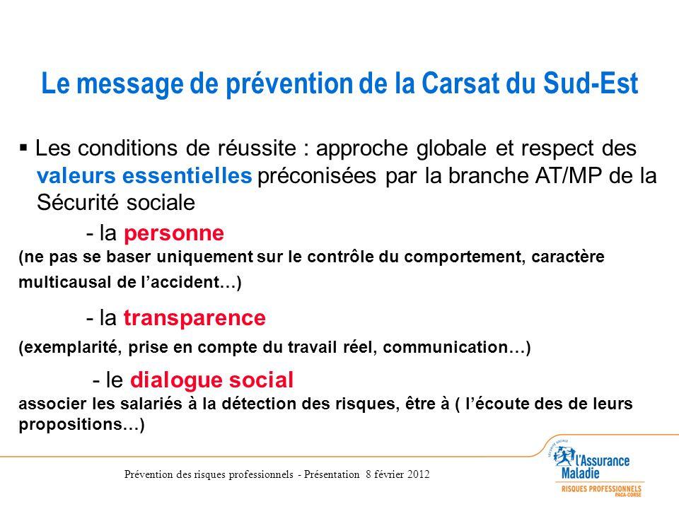 Prévention des risques professionnels - Présentation 8 février 2012 La Direction des Risques Professionnels de la CRAM du Sud-Est Le message de préven