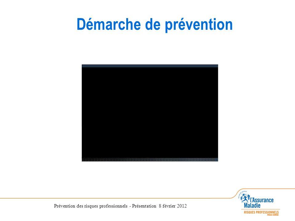 Prévention des risques professionnels - Présentation 8 février 2012 Démarche de prévention