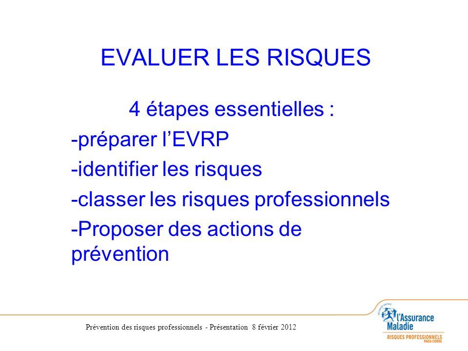 Prévention des risques professionnels - Présentation 8 février 2012 EVALUER LES RISQUES 4 étapes essentielles : -préparer lEVRP -identifier les risque