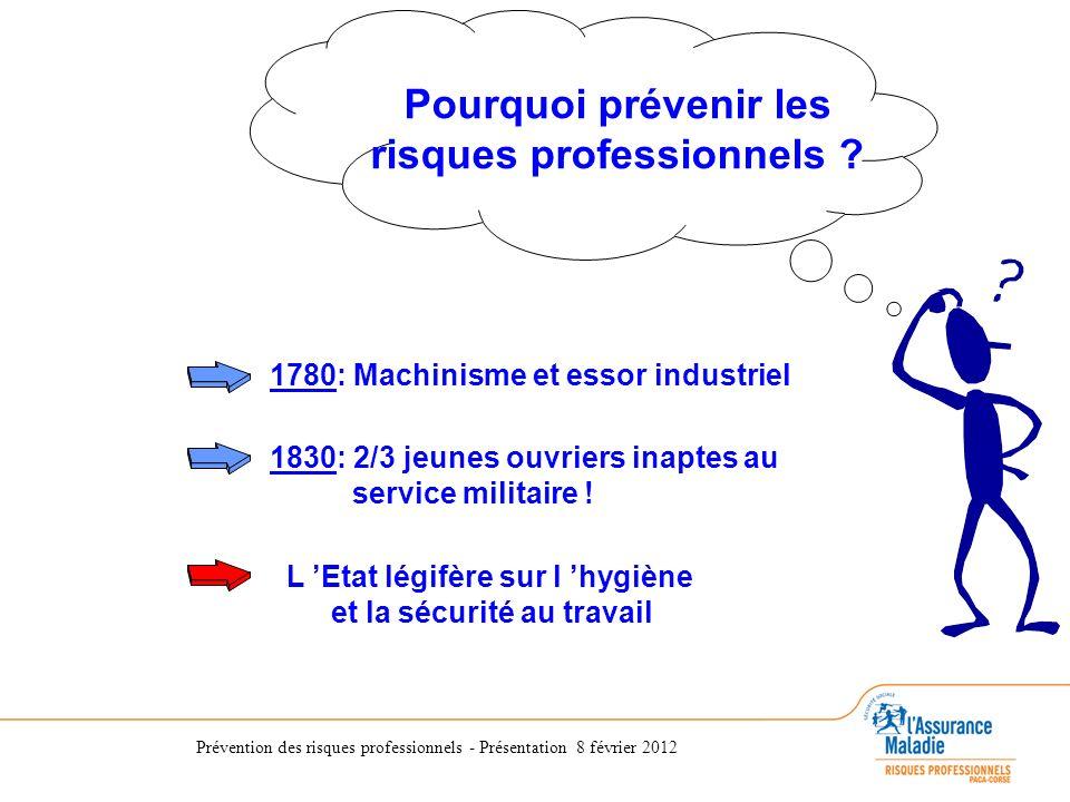 Prévention des risques professionnels - Présentation 8 février 2012 1780: Machinisme et essor industriel 1830: 2/3 jeunes ouvriers inaptes au service