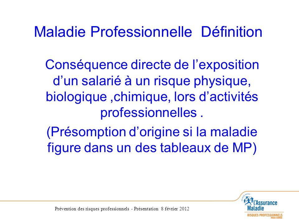 Prévention des risques professionnels - Présentation 8 février 2012 Maladie Professionnelle Définition Conséquence directe de lexposition dun salarié