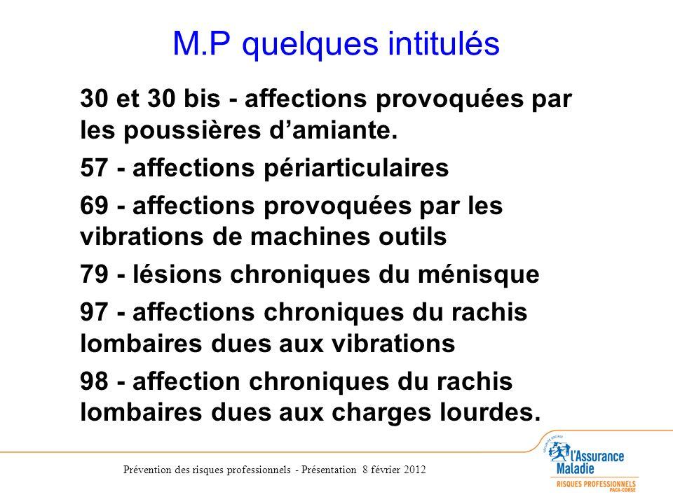 Prévention des risques professionnels - Présentation 8 février 2012 Quelques chiffres 2010 pour la France 85 % troubles musculosquelettiques (TMS) 12 % affections dues à lamiante 1.9 % affections provoquées par le bruit Répartition des maladies professionnelles :