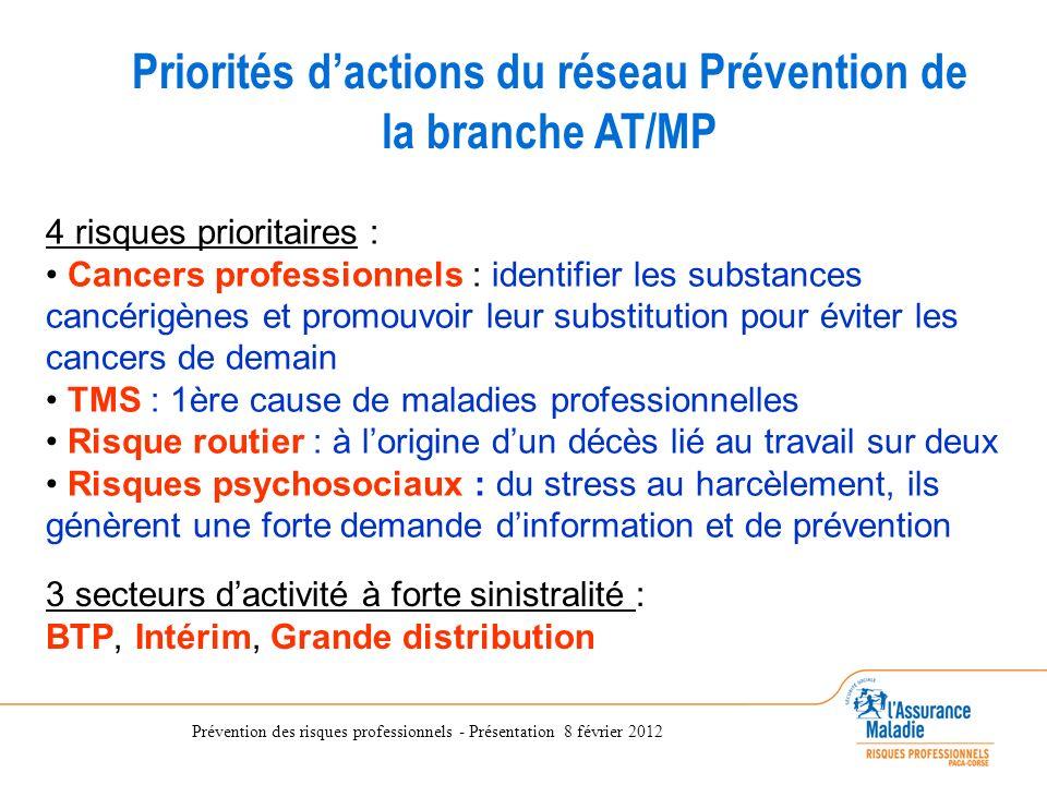 Prévention des risques professionnels - Présentation 8 février 2012 Priorités dactions du réseau Prévention de la branche AT/MP 4 risques prioritaires