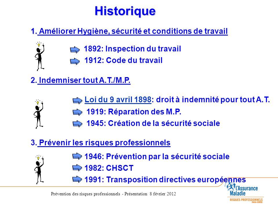 Prévention des risques professionnels - Présentation 8 février 2012 Historique 2. Indemniser tout A.T./M.P. 3. Prévenir les risques professionnels 1.