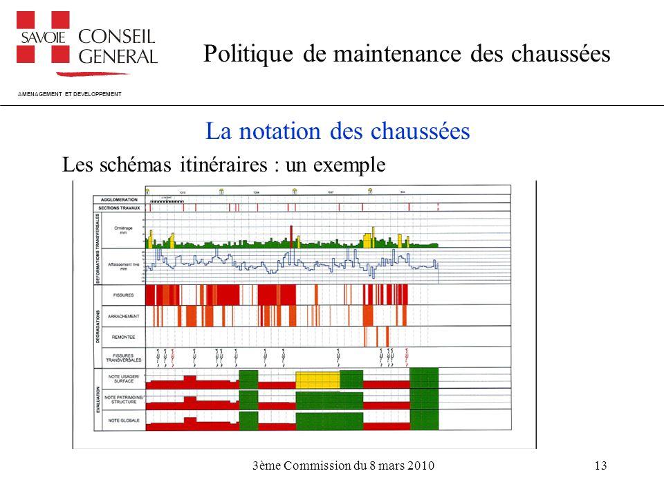 AMENAGEMENT ET DEVELOPPEMENT Politique de maintenance des chaussées 3ème Commission du 8 mars 201013 La notation des chaussées Les schémas itinéraires : un exemple