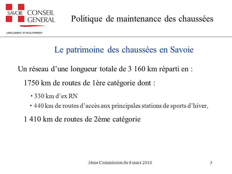 AMENAGEMENT ET DEVELOPPEMENT Politique de maintenance des chaussées 3ème Commission du 8 mars 20103 Le patrimoine des chaussées en Savoie Un réseau dune longueur totale de 3 160 km réparti en : 1750 km de routes de 1ère catégorie dont : 330 km dex RN 440 km de routes daccès aux principales stations de sports dhiver, 1 410 km de routes de 2ème catégorie