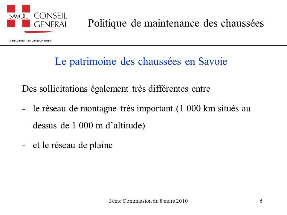 AMENAGEMENT ET DEVELOPPEMENT Politique de maintenance des chaussées 3ème Commission du 8 mars 20106 Le patrimoine des chaussées en Savoie Des sollicitations également très différentes entre -le réseau de montagne très important (1 000 km situés au dessus de 1 000 m daltitude) -et le réseau de plaine