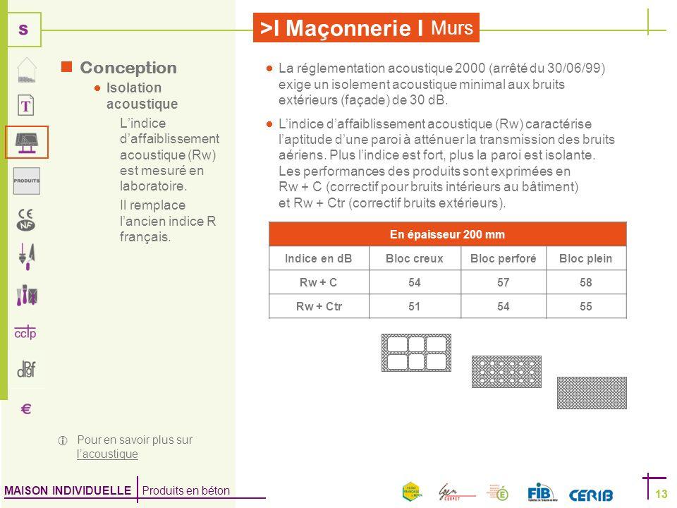 MAISON INDIVIDUELLE Produits en béton >I Maçonnerie I 13 Murs 13 Conception Isolation acoustique Lindice daffaiblissement acoustique (Rw) est mesuré e