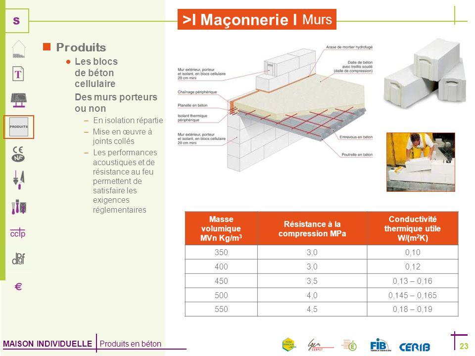 MAISON INDIVIDUELLE Produits en béton >I Maçonnerie I 23 Murs 23 Produits Les blocs de béton cellulaire Des murs porteurs ou non –En isolation réparti