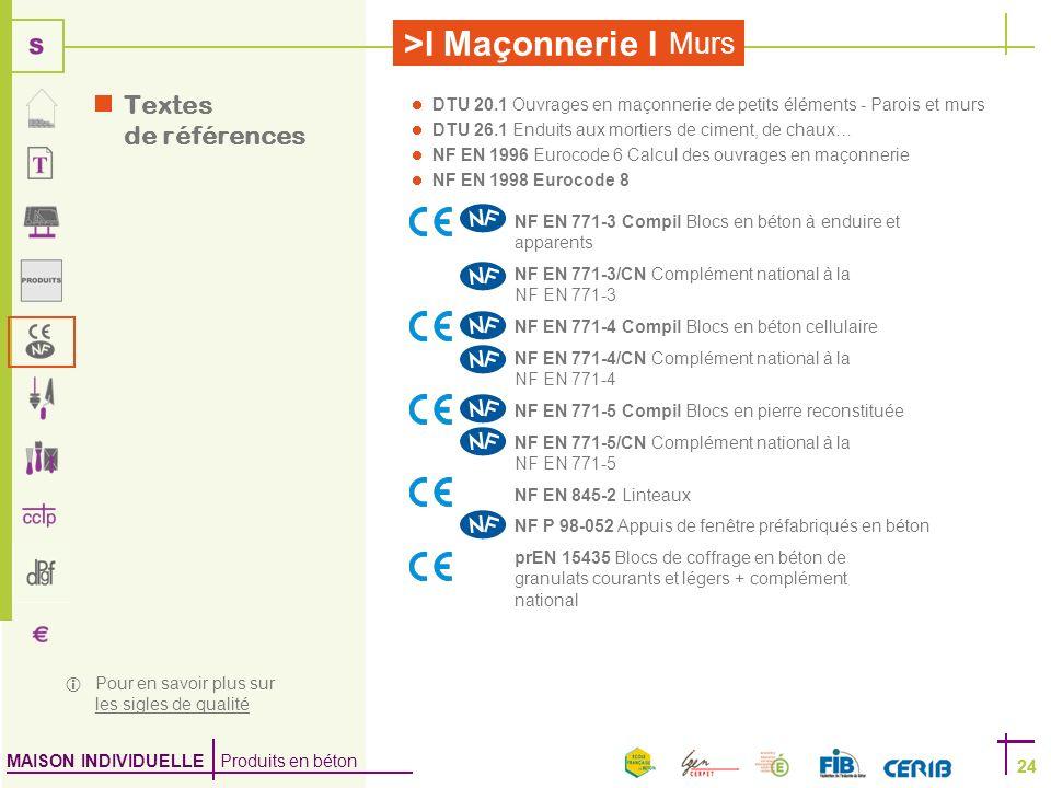 MAISON INDIVIDUELLE Produits en béton >I Maçonnerie I 24 Murs 24 DTU 20.1 Ouvrages en maçonnerie de petits éléments - Parois et murs DTU 26.1 Enduits