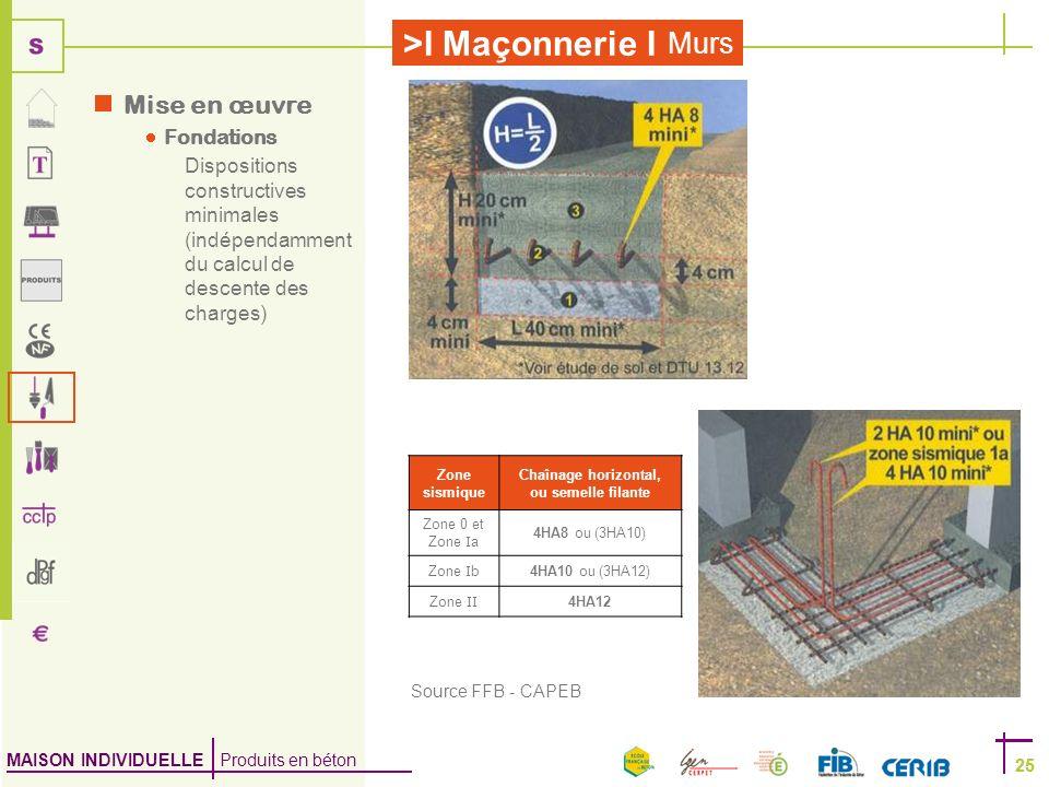 MAISON INDIVIDUELLE Produits en béton >I Maçonnerie I 25 Murs 25 Zone sismique Chaînage horizontal, ou semelle filante Zone 0 et Zone I a 4HA8 ou (3HA