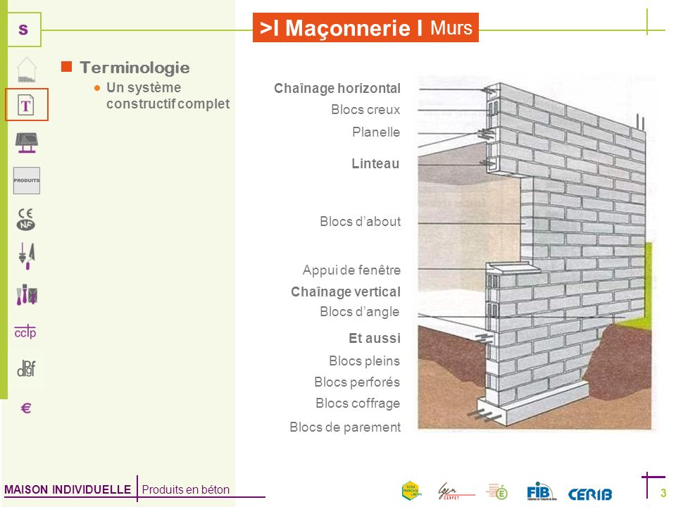 MAISON INDIVIDUELLE Produits en béton >I Maçonnerie I 3 Murs 3 Terminologie Un système constructif complet Chaînage horizontal Blocs creux Planelle Li