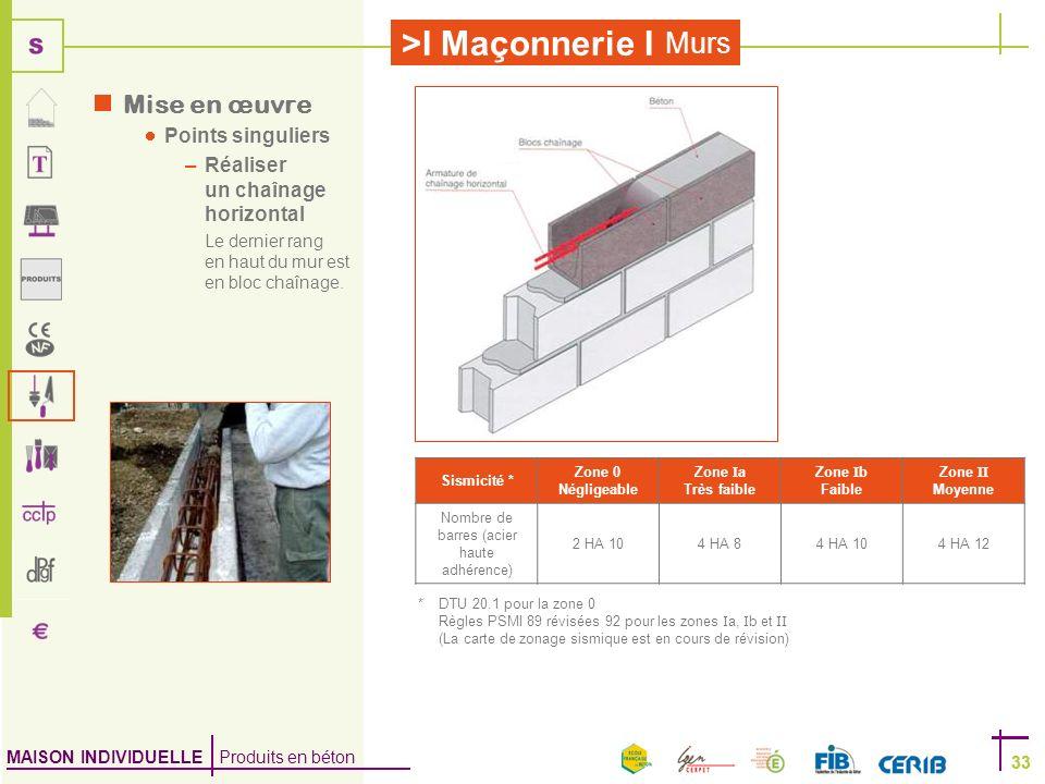 MAISON INDIVIDUELLE Produits en béton >I Maçonnerie I 33 Murs 33 Mise en œuvre Points singuliers –Réaliser un chaînage horizontal Le dernier rang en h