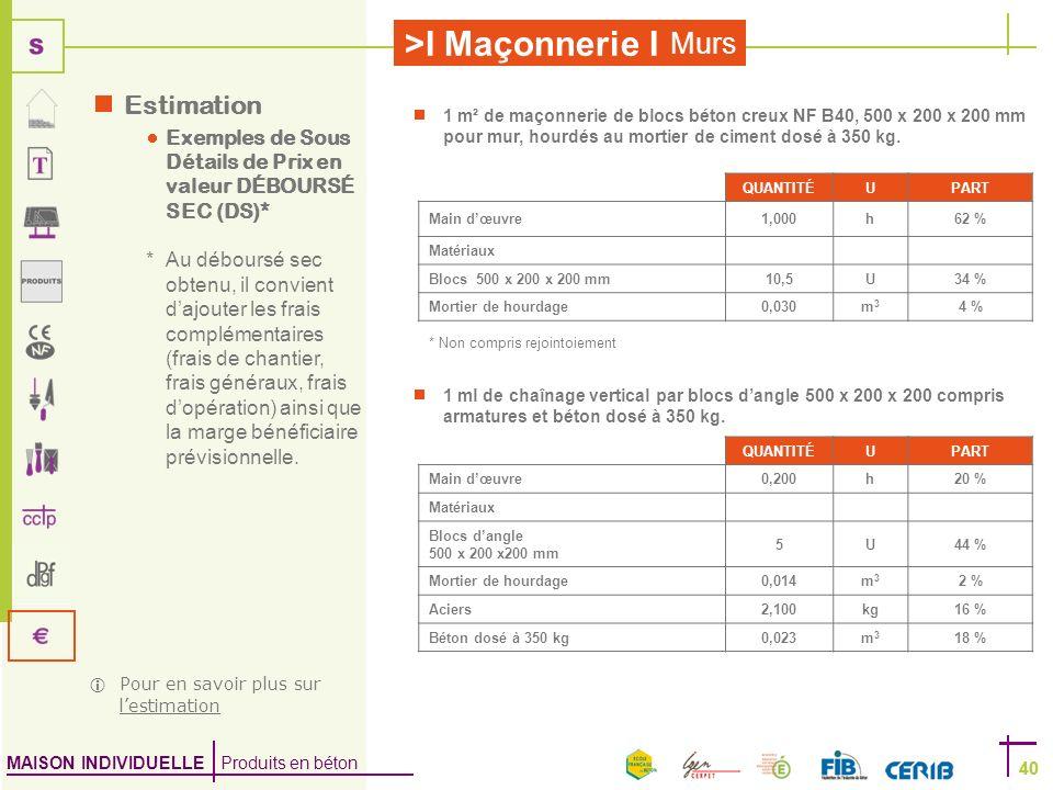 MAISON INDIVIDUELLE Produits en béton >I Maçonnerie I 40 Murs 40 1 m² de maçonnerie de blocs béton creux NF B40, 500 x 200 x 200 mm pour mur, hourdés