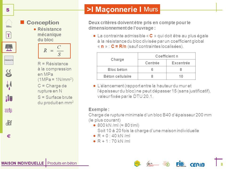 MAISON INDIVIDUELLE Produits en béton >I Maçonnerie I 8 Murs 8 Conception Résistance mécanique du bloc R = Résistance à la compression en MPa (1MPa =