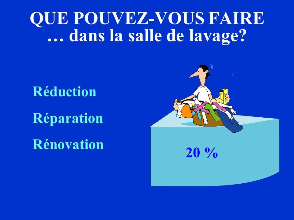 Rénovation RÉNOVATION 18 litres 6 litres Solution temporaire... déplacer leau (sac ou bouteille de plastique) retenir leau (coupe-volume) Meilleure so