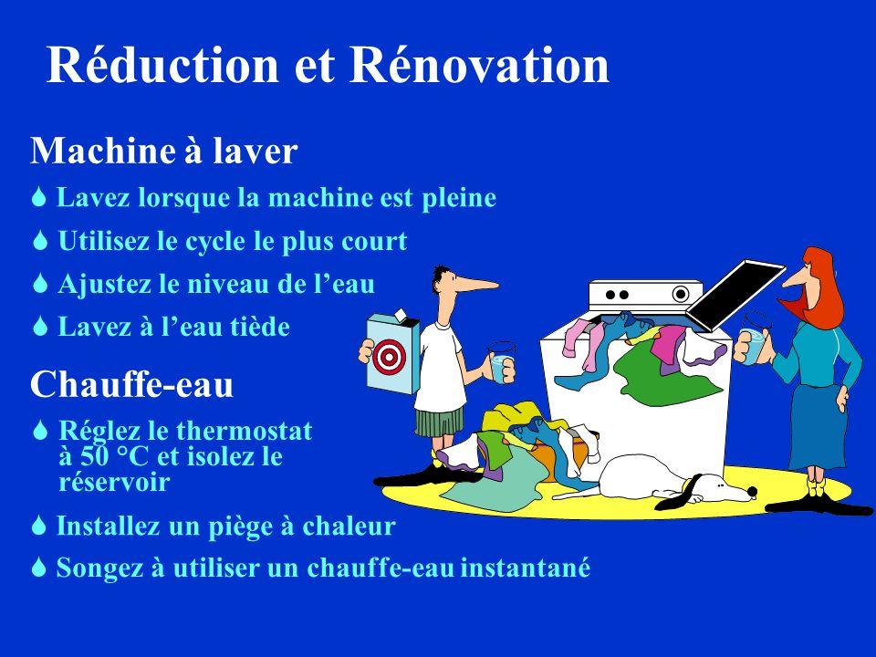 QUE POUVEZ-VOUS FAIRE … dans la salle de lavage? 20 % Réduction Réparation Rénovation