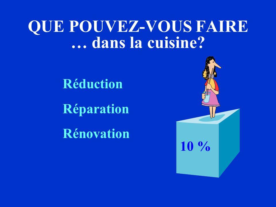 Les trois règles de la conservation et de lutilisation efficace de leau Réduction Réparation Rénovation
