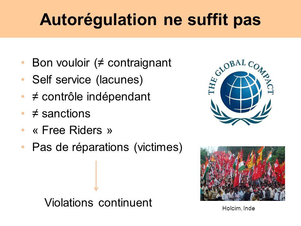 Autorégulation ne suffit pas Bon vouloir ( contraignant Self service (lacunes) contrôle indépendant sanctions « Free Riders » Pas de réparations (victimes) Holcim, Inde Violations continuent