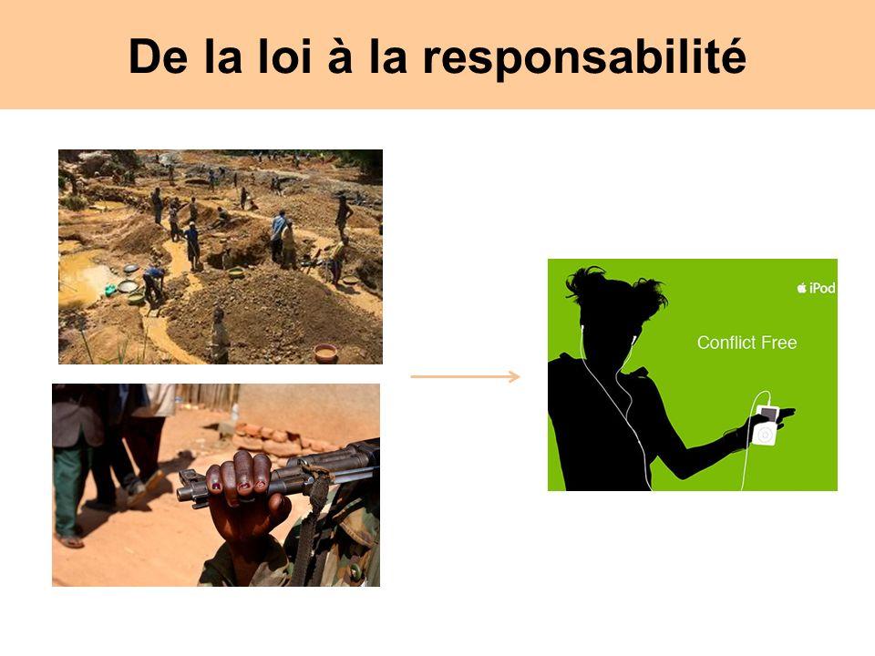 De la loi à la responsabilité