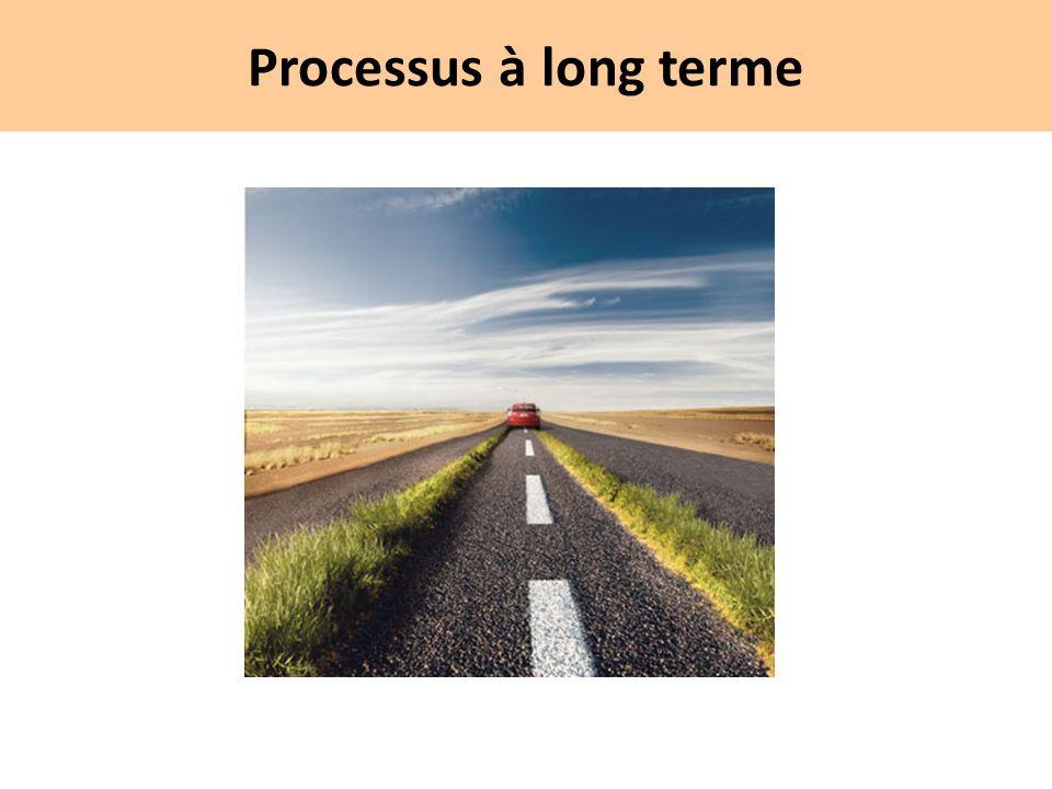Processus à long terme