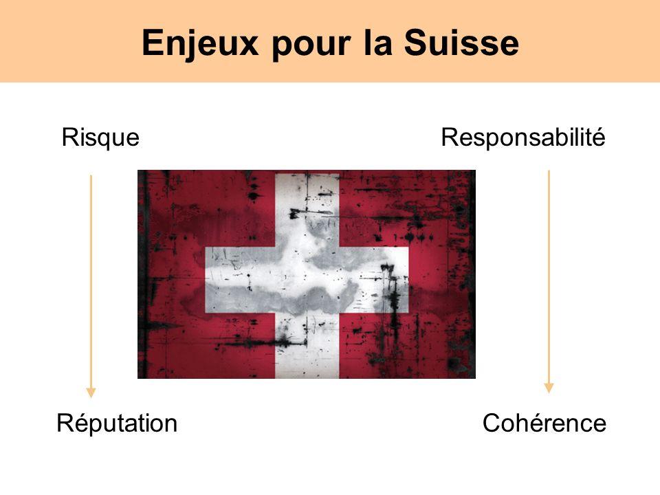 Enjeux pour la Suisse RisqueResponsabilité RéputationCohérence