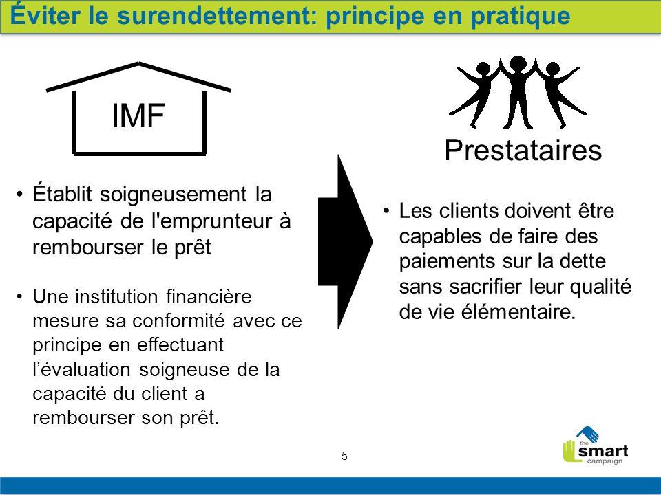 5 Éviter le surendettement: principe en pratique IMF Établit soigneusement la capacité de l'emprunteur à rembourser le prêt Une institution financière