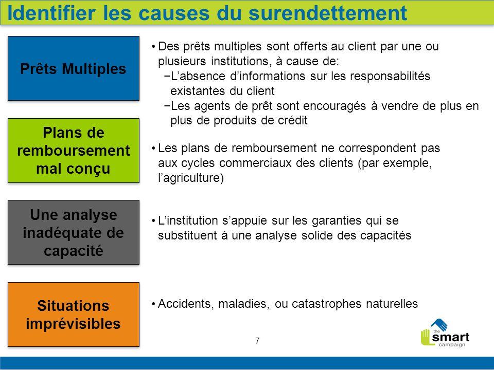 7 Identifier les causes du surendettement Prêts Multiples Plans de remboursement mal conçu Une analyse inadéquate de capacité Situations imprévisibles