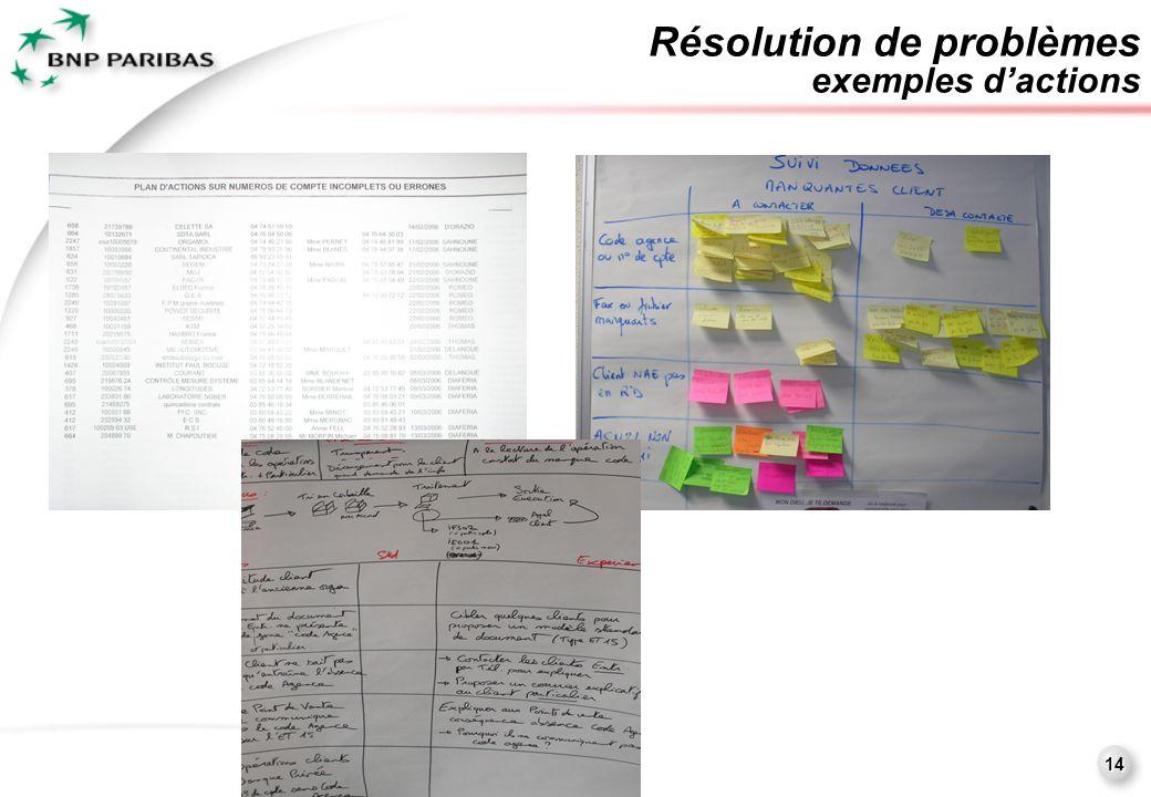 14 Résolution de problèmes exemples dactions