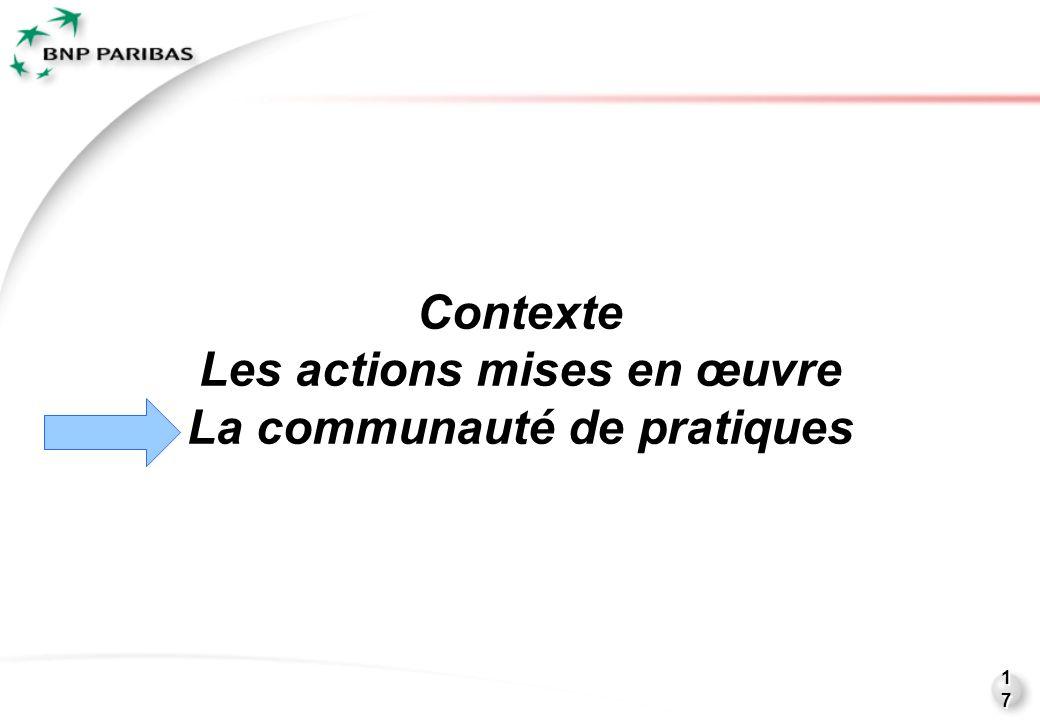 1717 Contexte Les actions mises en œuvre La communauté de pratiques