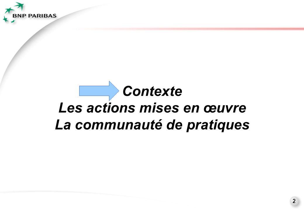 2 2 Contexte Les actions mises en œuvre La communauté de pratiques