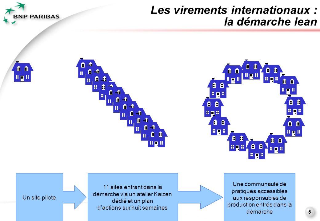 16 dautres intervention exemple : le « 5S » Utilisation de codes couleurs Rationalisation de lespace